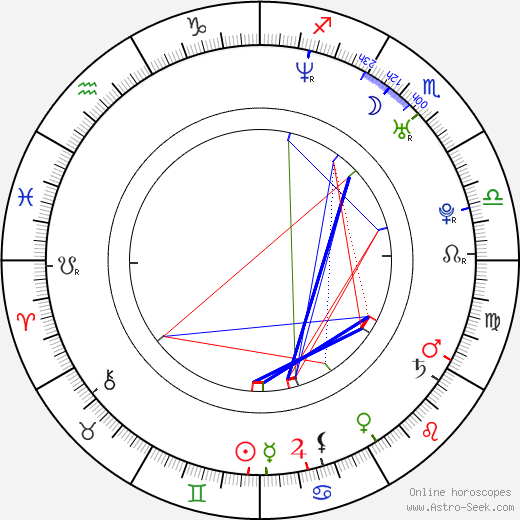 Jan Hejda astro natal birth chart, Jan Hejda horoscope, astrology