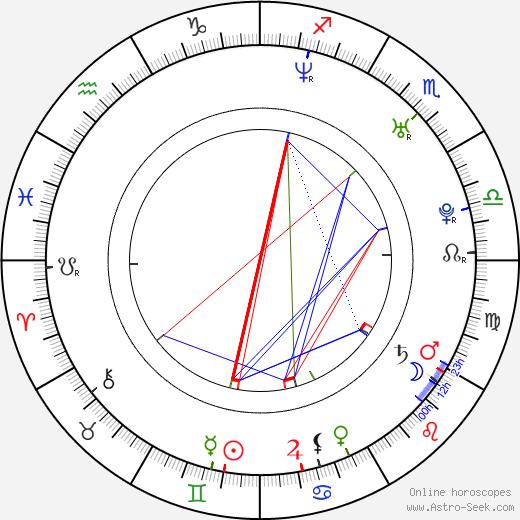 Jesse Steccato tema natale, oroscopo, Jesse Steccato oroscopi gratuiti, astrologia