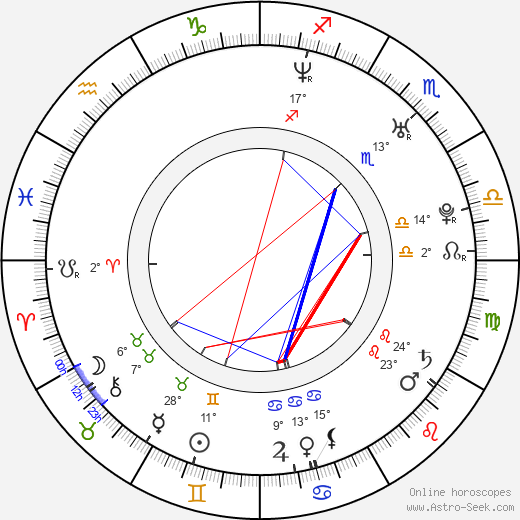 Justin Long birth chart, biography, wikipedia 2018, 2019