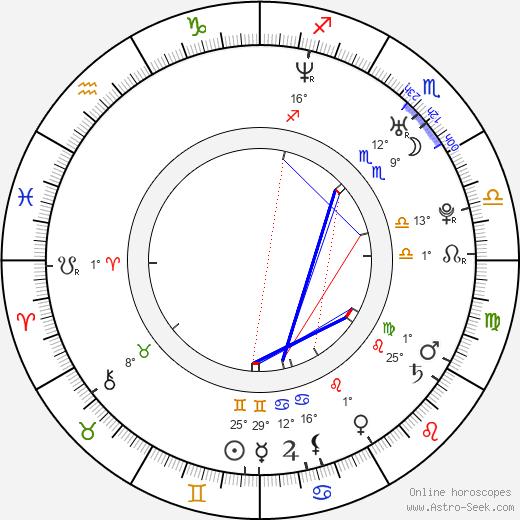 Kumiko Asó birth chart, biography, wikipedia 2020, 2021
