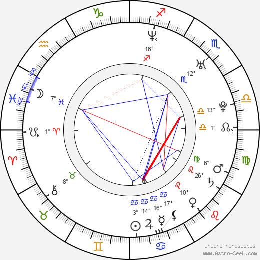Layla El birth chart, biography, wikipedia 2019, 2020