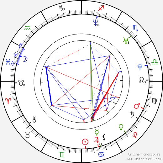 Layla El astro natal birth chart, Layla El horoscope, astrology
