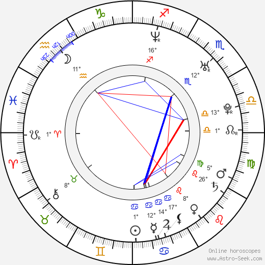Leandro Firmino birth chart, biography, wikipedia 2019, 2020
