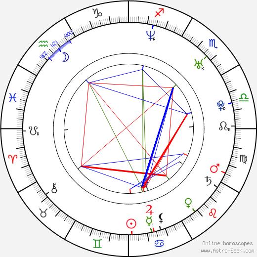 Leandro Firmino astro natal birth chart, Leandro Firmino horoscope, astrology