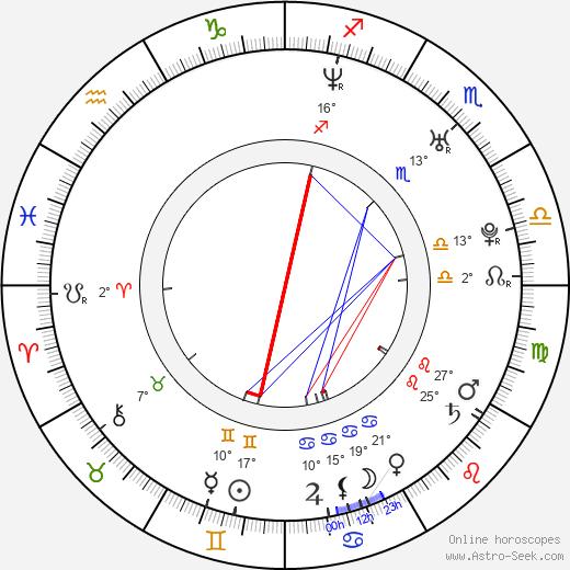 Linus Lau birth chart, biography, wikipedia 2020, 2021