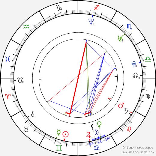 Linus Lau birth chart, Linus Lau astro natal horoscope, astrology