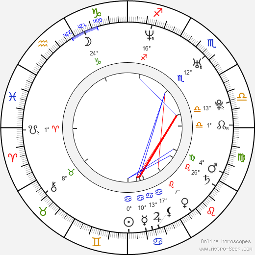 Lukáš Král birth chart, biography, wikipedia 2019, 2020