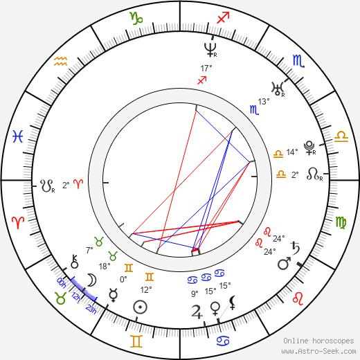 Lyfe Jennings birth chart, biography, wikipedia 2020, 2021