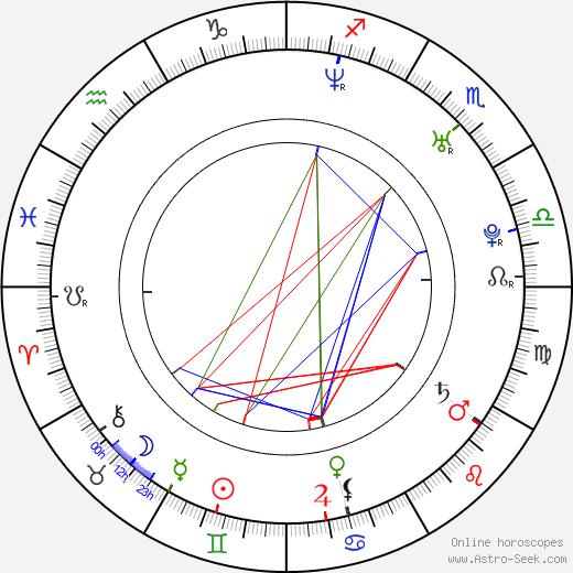 Lyfe Jennings birth chart, Lyfe Jennings astro natal horoscope, astrology