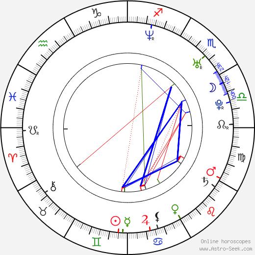 Lyndsey Marshal birth chart, Lyndsey Marshal astro natal horoscope, astrology