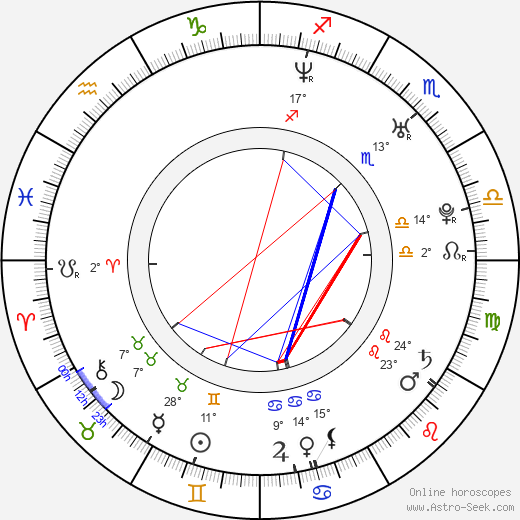 Nikki Cox birth chart, biography, wikipedia 2019, 2020