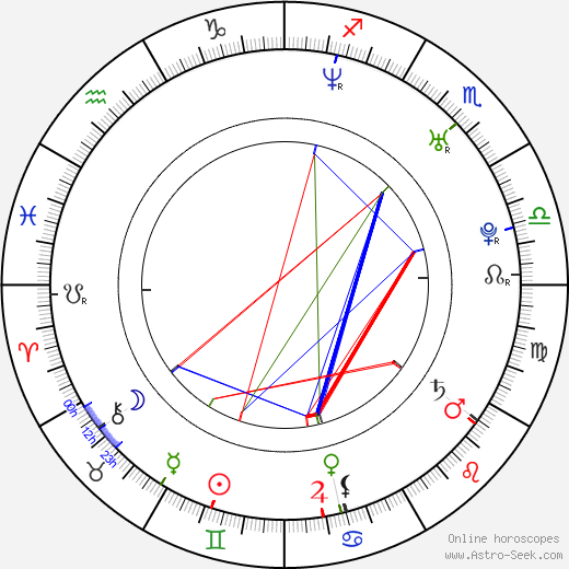 Nikki Cox astro natal birth chart, Nikki Cox horoscope, astrology