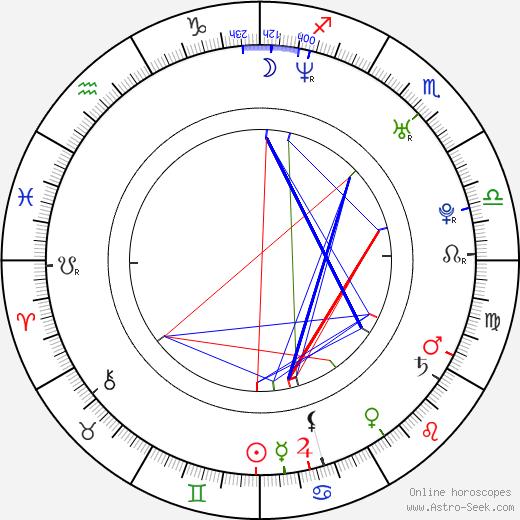 Quinton 'Rampage' Jackson день рождения гороскоп, Quinton 'Rampage' Jackson Натальная карта онлайн