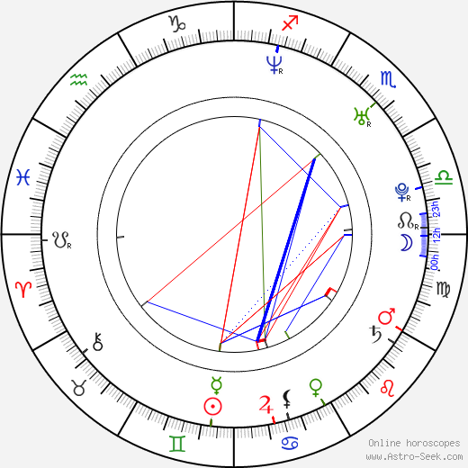 Rin Seo birth chart, Rin Seo astro natal horoscope, astrology
