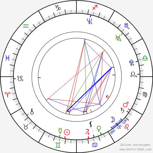 Scott Neal astro natal birth chart, Scott Neal horoscope, astrology