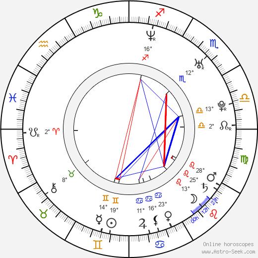 Shane West birth chart, biography, wikipedia 2020, 2021