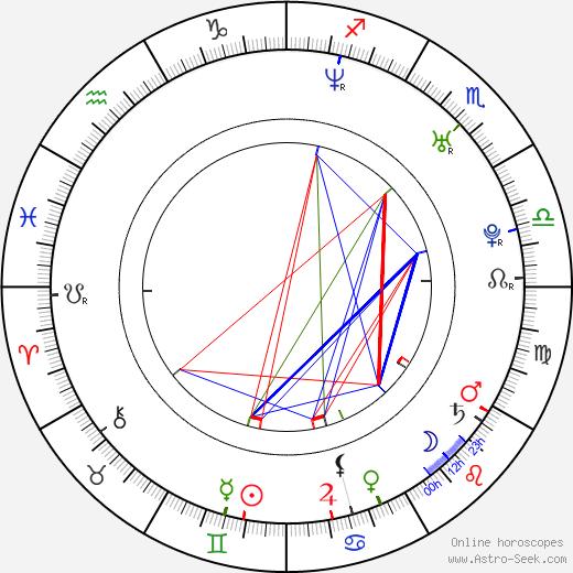 Shane West birth chart, Shane West astro natal horoscope, astrology