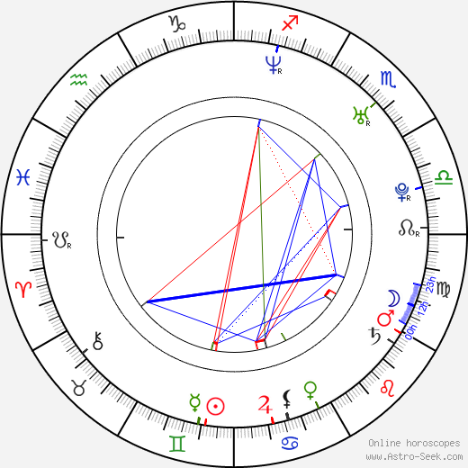 Shiloh Strong birth chart, Shiloh Strong astro natal horoscope, astrology