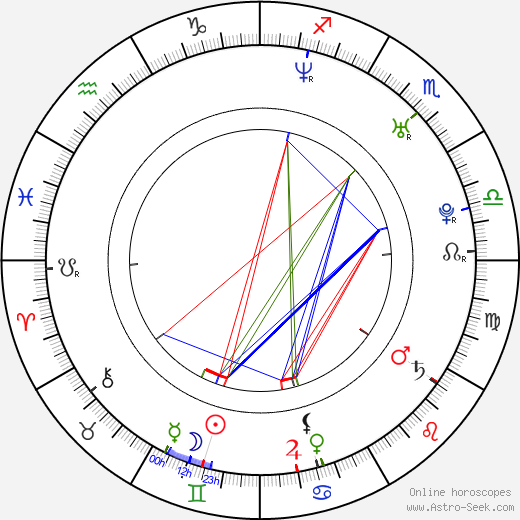 Stanislav Majer день рождения гороскоп, Stanislav Majer Натальная карта онлайн