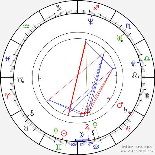Sylwia Gliwa tema natale, oroscopo, Sylwia Gliwa oroscopi gratuiti, astrologia