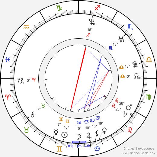 Tony An birth chart, biography, wikipedia 2020, 2021