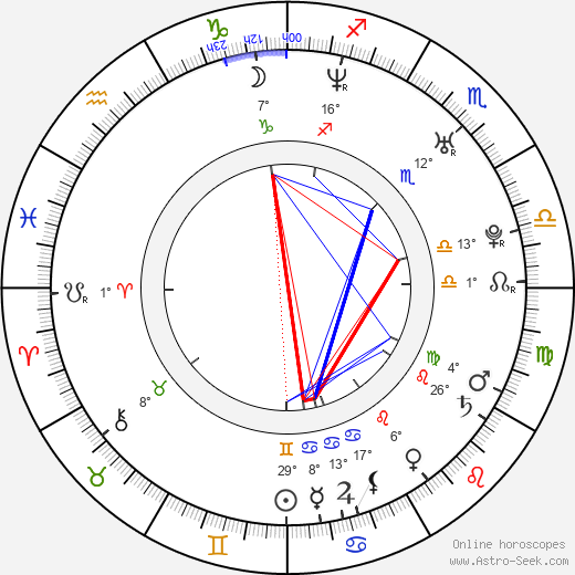 Valentina Pace birth chart, biography, wikipedia 2020, 2021