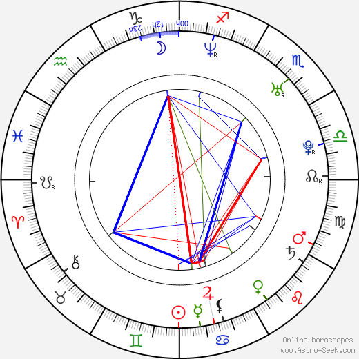 Valentina Pace astro natal birth chart, Valentina Pace horoscope, astrology