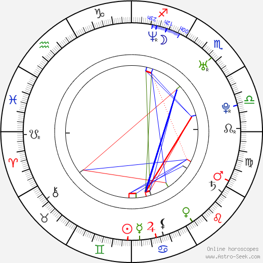 Zoe Saldana astro natal birth chart, Zoe Saldana horoscope, astrology