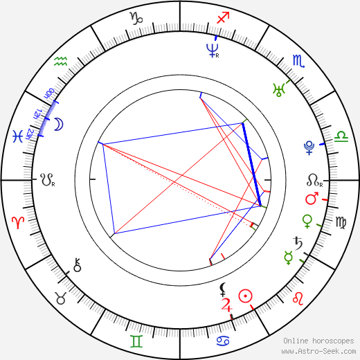 A. J. Cook astro natal birth chart, A. J. Cook horoscope, astrology