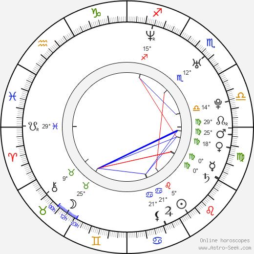Aaron Houston birth chart, biography, wikipedia 2019, 2020