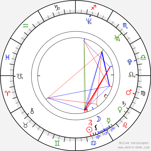 Adam Busch tema natale, oroscopo, Adam Busch oroscopi gratuiti, astrologia