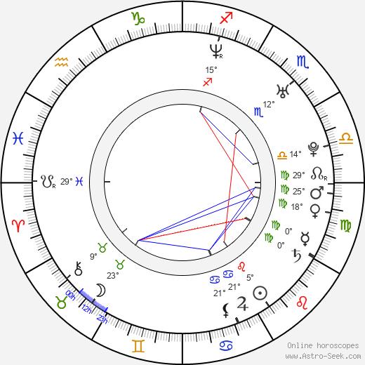Amanda Marier birth chart, biography, wikipedia 2020, 2021