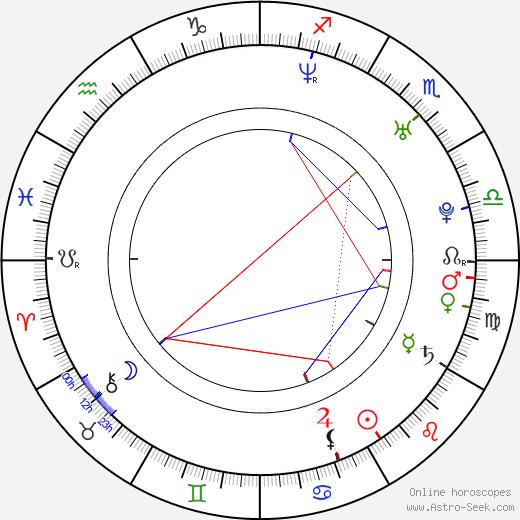Antonie Talacková tema natale, oroscopo, Antonie Talacková oroscopi gratuiti, astrologia