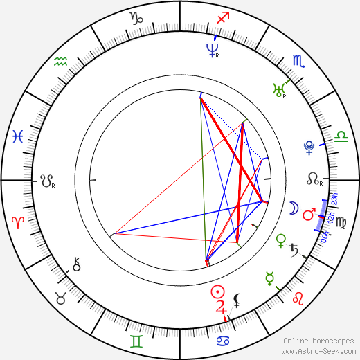 Benj Thall astro natal birth chart, Benj Thall horoscope, astrology