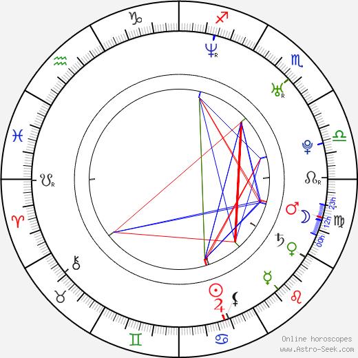 Bryan Dick astro natal birth chart, Bryan Dick horoscope, astrology