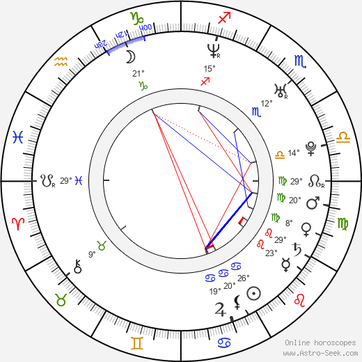 Chiara Zanni birth chart, biography, wikipedia 2019, 2020