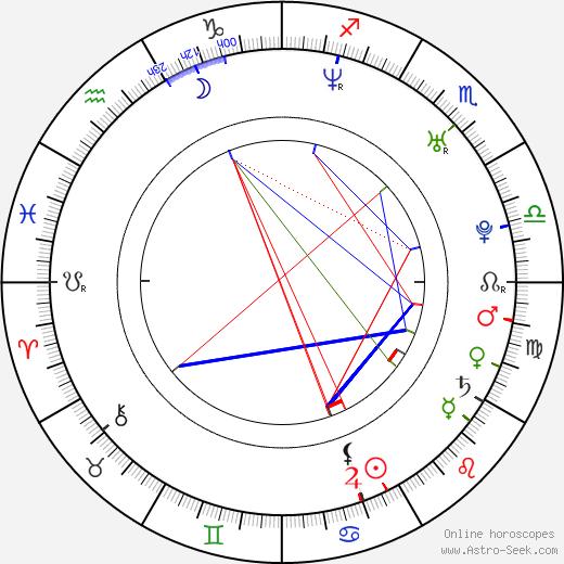 Chiara Zanni birth chart, Chiara Zanni astro natal horoscope, astrology