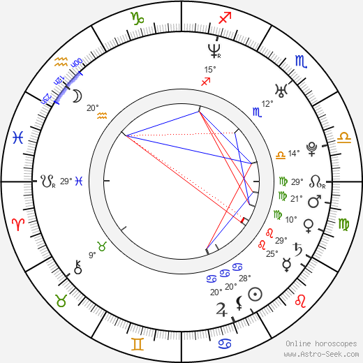 Damian Marley birth chart, biography, wikipedia 2019, 2020
