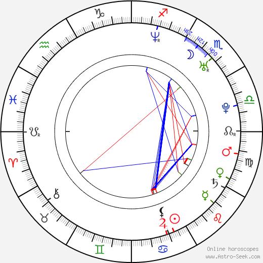 Greg Sestero birth chart, Greg Sestero astro natal horoscope, astrology