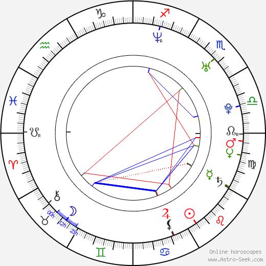 Hendrik Borgmann день рождения гороскоп, Hendrik Borgmann Натальная карта онлайн