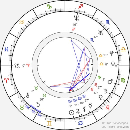 Hillary Tuck birth chart, biography, wikipedia 2019, 2020