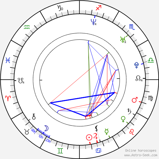 Hillary Tuck astro natal birth chart, Hillary Tuck horoscope, astrology