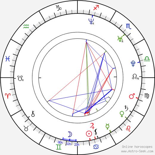 Ian Anthony Dale birth chart, Ian Anthony Dale astro natal horoscope, astrology