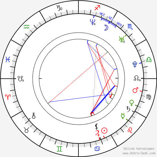 Irene Visedo birth chart, Irene Visedo astro natal horoscope, astrology