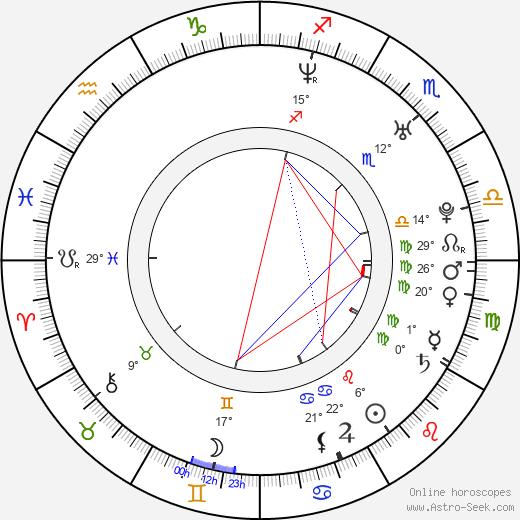James Arthur Lewis birth chart, biography, wikipedia 2019, 2020
