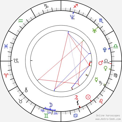 James Arthur Lewis astro natal birth chart, James Arthur Lewis horoscope, astrology