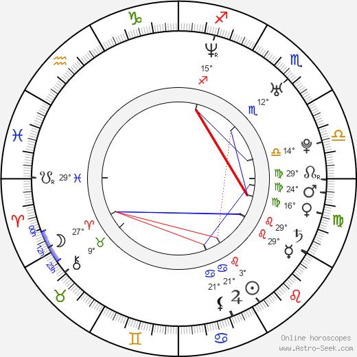 Jared Morrison birth chart, biography, wikipedia 2020, 2021