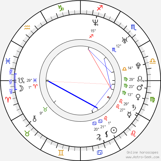 Joanna Taylor birth chart, biography, wikipedia 2019, 2020