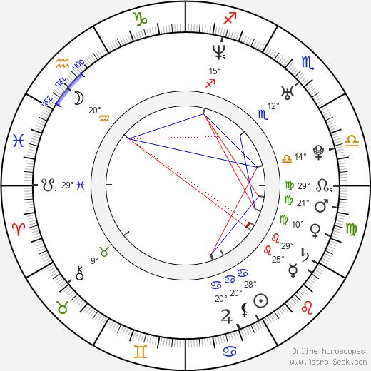 Justin Bartha birth chart, biography, wikipedia 2019, 2020