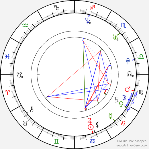 Kyle Davis birth chart, Kyle Davis astro natal horoscope, astrology